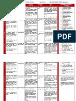 Plan de alimentación 1 Marcela Escolán.pdf
