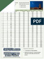 EIC-Ramadan-Calendar