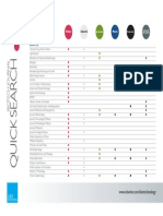 2 - Biotech journals - elsevier.pdf