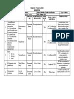 Plan Planificación UPEL b.docx
