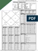 VedicReport5-25-202012-12-35AM