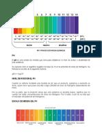 marco teorico ph y poh