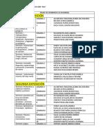 DISTRIBUCIÓN SEMINARIOS PARASITOLOGIA - GRUPO 4B2.docx