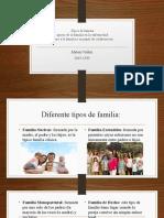 Tipos de familia.pptx