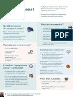 rgpd guide   check list fr
