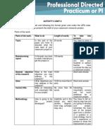 ACTIVITY 2 UNIT 2.pdf