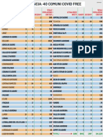 I numeri del contagio e le vittime in provincia