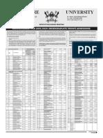 91-MUK-Courses_2019.pdf