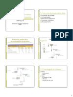 Purificacion de las Proteinas y tecnicas de caracterizacion