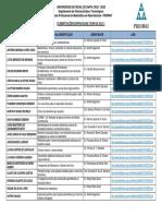 dissertacoes_defendidas_2011.pdf