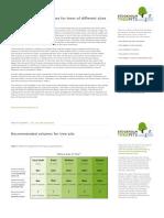 Tree Pit Soil Volume Guidance (Version 1.1)