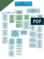 Mapa conceptual inmunidad.pdf