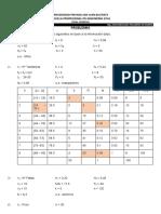 Ejercicios de tablas incompletas