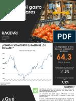 Microeconomic-Outlook-_-Enero-2020_Lite