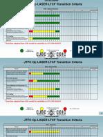 CAF LTC Homes Assessment
