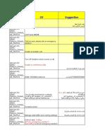 FP-14-01 Terminology Management Sony Ericsson