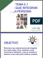 TEMA 2.1 AÉREAS QUE INTEGRAN A LA PERSONA  (19-20)A