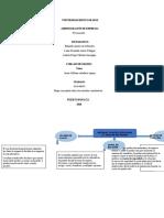 mapa conceptual sobre los metodos cuantitativos