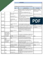 Realizar levantamiento de requerimientos-1.0 (2).docx