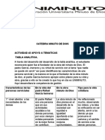CATEDRA MINUTO DE DIOS act 2