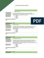 Requerimientos Aplicación Web Salvis.docx