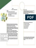 Principios y objetivos del TPM