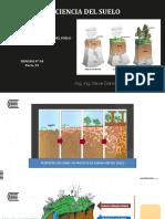 4.0.- Semana 04_Procesos de Formación del Suelo.pdf