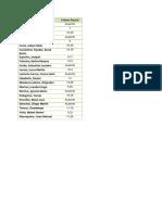 Miércoles 14-17h Primer parcial calificaciones.pdf