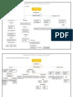 Mapas Conceptuales Contaminacion de Suelo. (Edit)