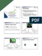 Diagrama del flujo circular.pdf