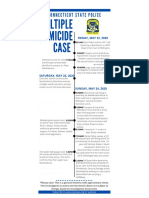 Willington Homicide Timeline Graphic