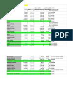 taller tercer corte contabilidad - ANALISIS HORIZONTAL  (2)