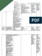 Tabla Comparativa Luminoterapia