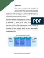 Lectura_EL CRONOGRAMA DEL PROYECTO.pdf