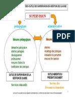 Supervision_pedagogique_ou_administrative