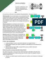 MOTORES ELÉCTRICOS E HÍBRIDOS EN EL AUTOMÓVIL