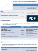 SFSM 7.8 Caso Practico Auditoria VIII