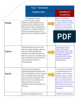 copy of rhiannon grim - modifying your 5e lesson plan to elearning