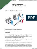 Fundamentos de la Estructura Organizacional – Psicología laboral