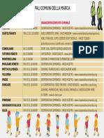 Ecco l'elenco dei centri estivi che aprono a Treviso