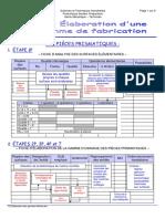 TD Elaboration des gammes.pdf