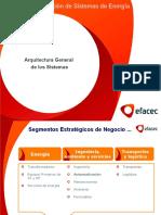 1.- Arquitectura General de los Sistemas