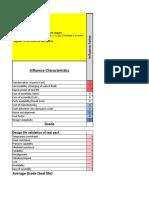 JD Safety Gaurd SST Chop Check DecisionMatrix_