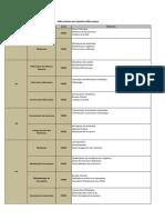 Module-de-specialite-GSM.pdf