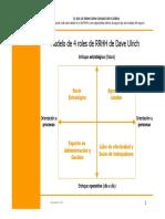 aBIT-125-RRHH-Dave-Ulrich-125.pdf
