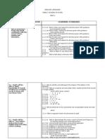Scheme of Work Kssr Bi