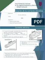 Principios de generación de la corriente eléctrica