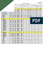 Dash Report format