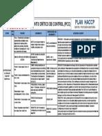 Plantilla PLAN HACCP