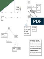 Simplified ACLS algorithm